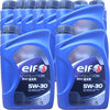10 X 1 Liter ELF 5W-30 EVOLUTION 900 SXR - RENAULT RN0700