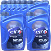12 X 1 Liter ELF 5W-30 EVOLUTION 900 SXR - RENAULT RN0700